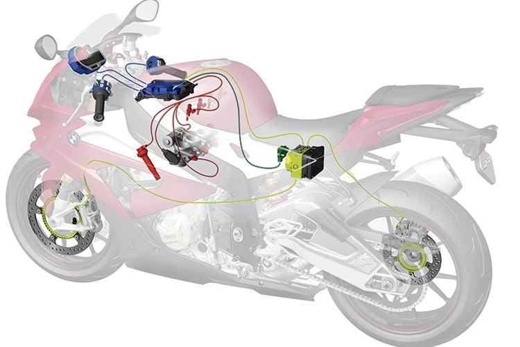 ABS موتور سیکلت